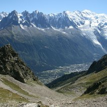 The Mont Blanc area between France, Italy and Switzerland